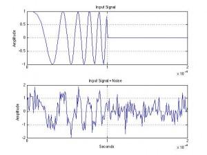 input_plus_noise